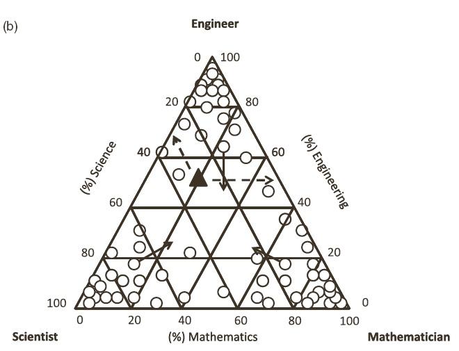 میارن رشته بودن مهندسی سیستم
